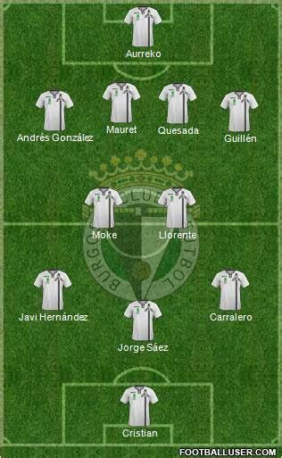 Burgos - Guijuelo: el tren del 'Playoff' pasa de nuevo ...