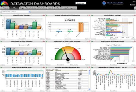 business intelligence dashboard open source free ...