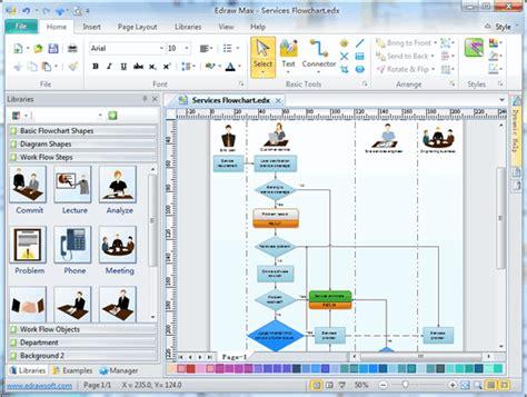 Business Workflow Diagram