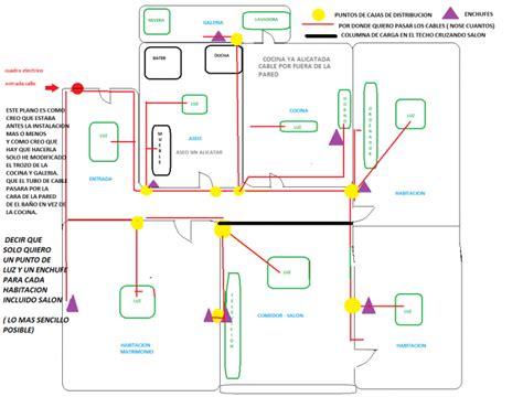 CABLEADO ELECTRICO   ForoElectricidad.com