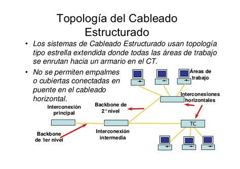 Cableado estructurado (redes)