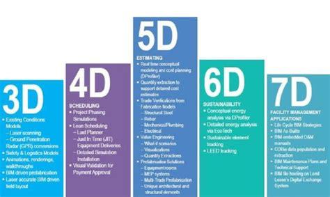 Cadline Software - ARCHLine.XP Software BIM e Design