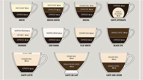 Café: cuatro pinceladas que debes saber, orígenes ...
