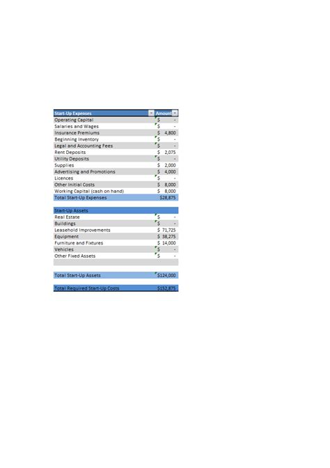Cafe Start Up Costs Template Image collections ...
