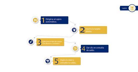 Cajeros Automáticos: Tarifas de Cajeros de Banco de Bogotá