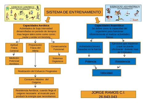 Calaméo   Sistema De Entrenamiento Deportivo Jorge