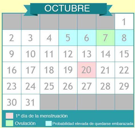 Calculadora De Dias Fertiles Y Proximo Periodo