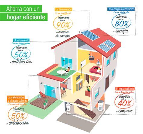 Calculadora online para conocer la Calificación Energética ...