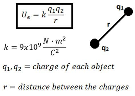 Calculating Electrostatic Potential Energy: Formula ...