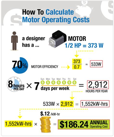 Calculating Energy Efficient Motor Operation Costs ...
