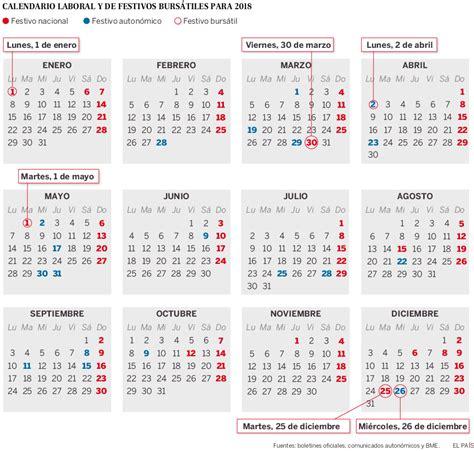 Calendario Bursátil 2018: Los inversores descansan poco ...