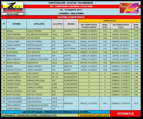 Calendario colombianos Mundial de Atletismo: Prográmese ...
