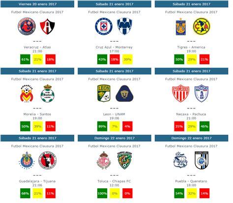 Calendario de la jornada 3 del clausura 2017 del futbol ...