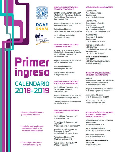 Calendario de Primer Ingreso   UNAM