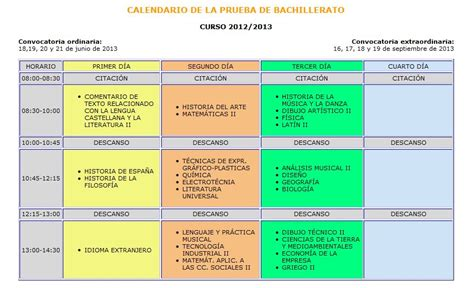 Calendario de Selectividad 2013 en Andalucía ...