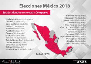 Calendario Electoral 2018 México | Alcaldes de México