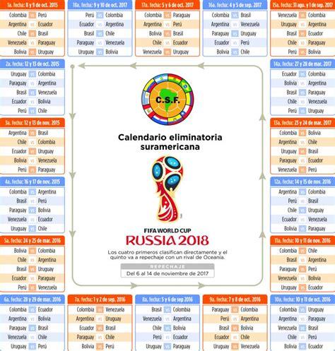 Calendario eliminatoria sudamericana Rusia 2018   El Heraldo