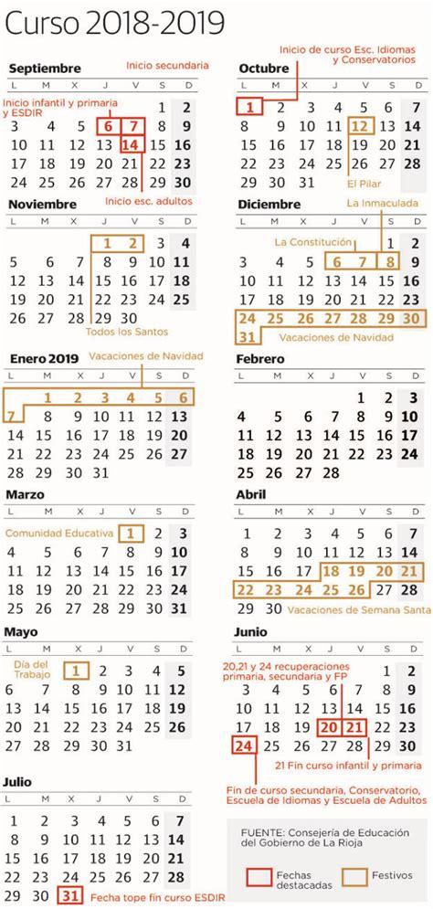 Calendario escolar en La Rioja 2018-2019: el curso ya ...