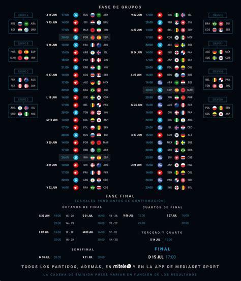 Calendario, horarios, fechas y canales para ver el Mundial ...