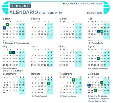 Calendario laboral 2019 de Madrid: días festivos y puentes ...