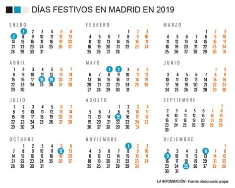 CALENDARIO LABORAL 2019 MADRID - El próximo 9 de diciembre ...