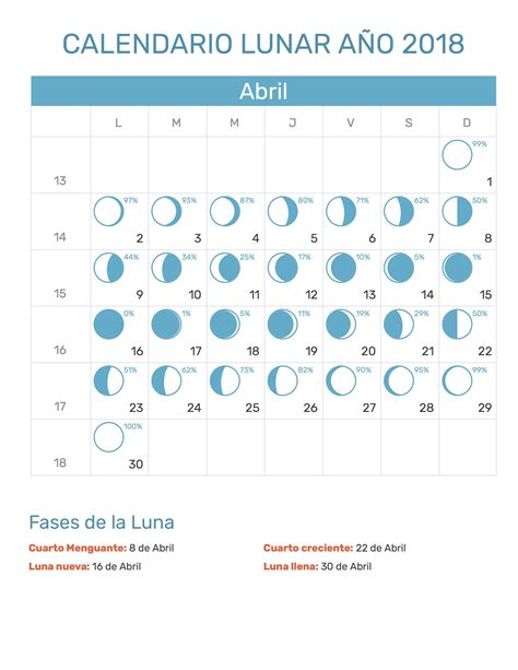 Calendario Lunar Abril 2018