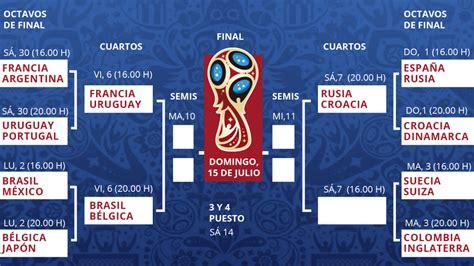 Calendario octavos del Mundial de Rusia 2018  con fechas y ...