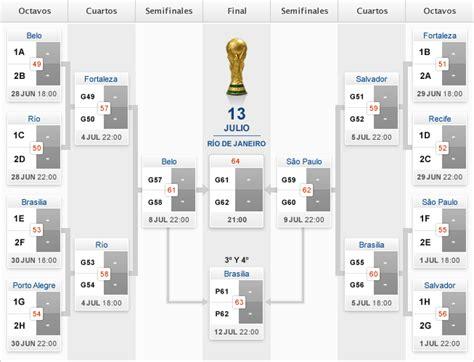 Calendario por días Mundial Brasil 2014 en AS.com