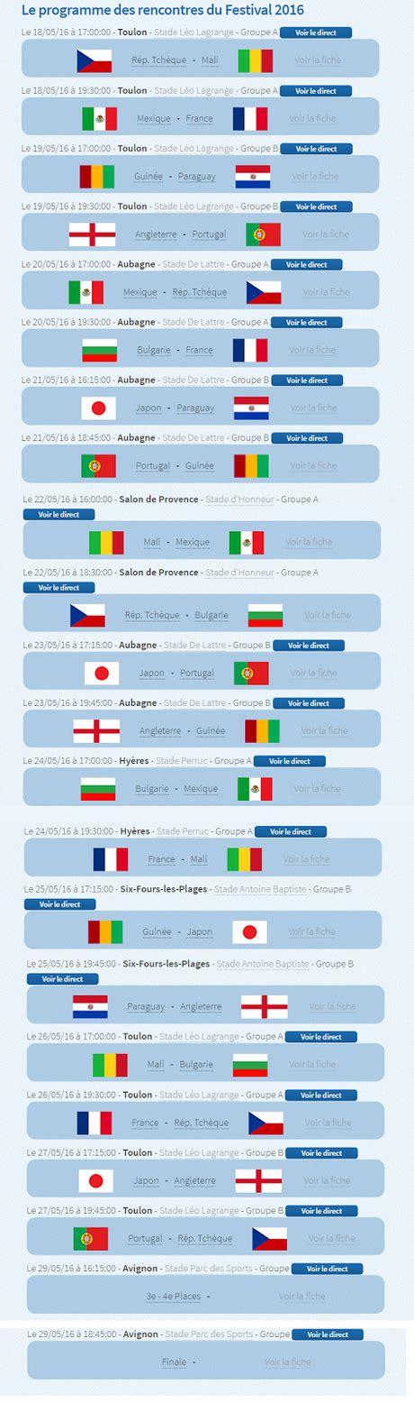 Calendario selección mexicana Torneo Esperanzas de Toulon ...
