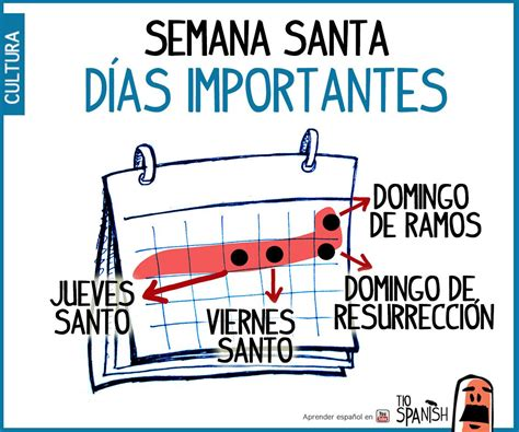 Calendario Semana santa. Fiestas de pascuas. - SPANISH ...