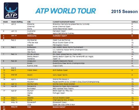 Calendario tennis 2015   Tutti i tornei di tennis 2015