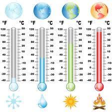 Calor y temperatura | 13camilaandrea