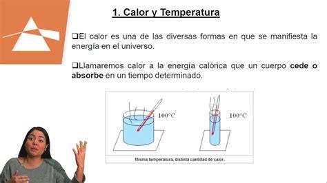 CALOR Y TEMPERATURA/PSU FÍSICA/CLASE N°20 - YouTube
