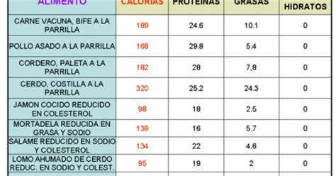 calorías grasa - Ejercicios En Casa