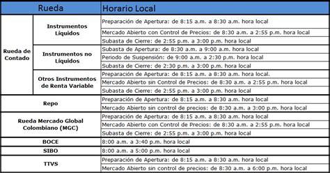 Cambio de Horario de Bolsa de Valores de Colombia   Rankia
