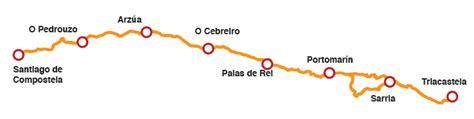 Camino de Santiago. Etapas del camino de santiago