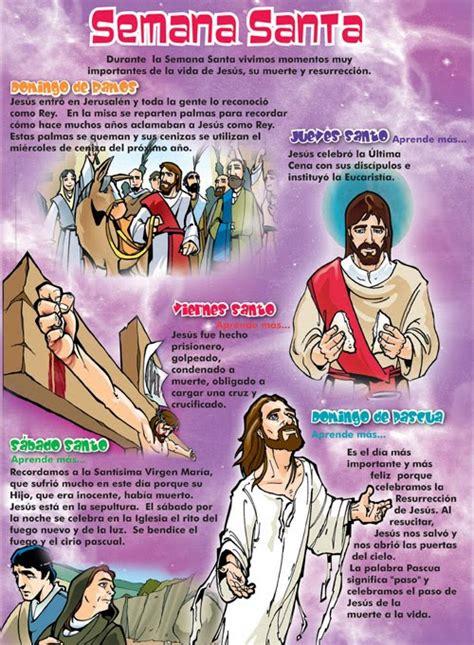 Camino hacia la Pascua: Cartel Resumen Semana Santa