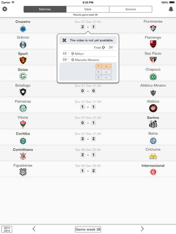 Campeonato Brasileiro Série A - Premium Version - Brazil ...