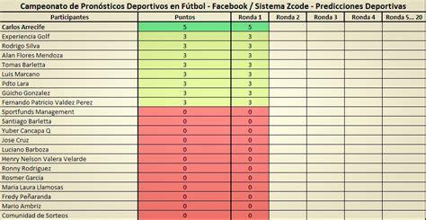 Campeonato de Pronósticos Deportivos en Fútbol de ...