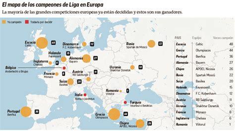 Campeones de Europa   Marca.com