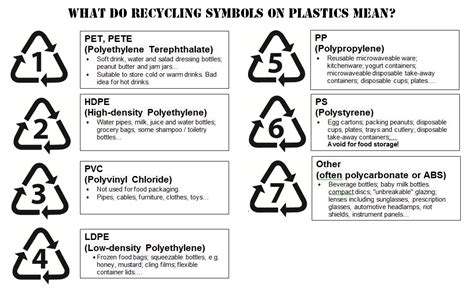 Can plastic with only the Japanese recycling symbol be ...