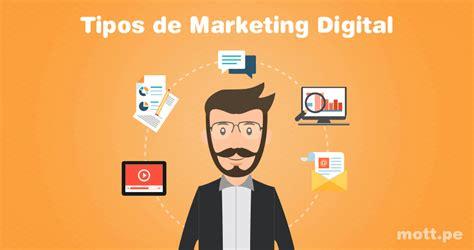 Canary Publishing – Agencia de Publicidad y Marketing Digital