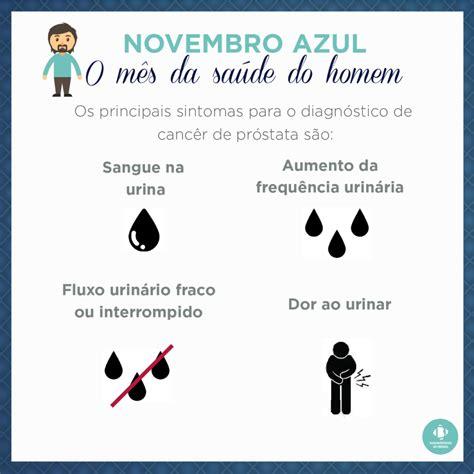 Câncer de próstata - Sintomas - Diagnósticos do Brasil