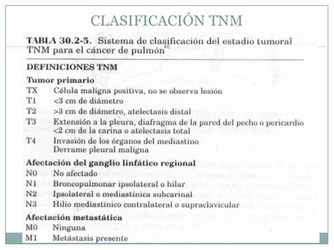 Cancer de pulmon ok (2)