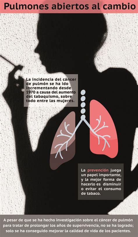 Cáncer de pulmón, un mal difícil de diagnosticar ...