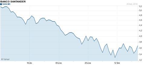 Capacidad de reacción: Banco Santander lidera el rebote ...