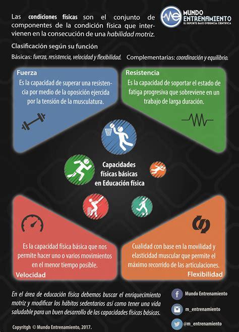 Capacidades Físicas Básicas | Mundo Entrenamiento