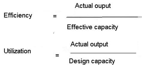 Capacity Planning, Capacity Planning Analysis, Capacity ...
