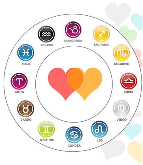 Caracteristicas de los signos zodiacales en el amor ...