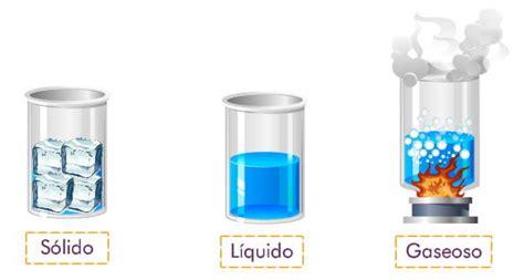 Características físicas del agua